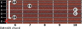 D#m6/9 for guitar on frets x, 6, 10, 10, 7, 6