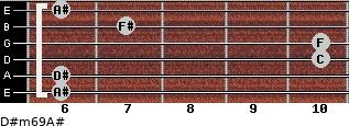 D#m6/9/A# for guitar on frets 6, 6, 10, 10, 7, 6