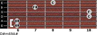 D#m6/9/A# for guitar on frets 6, 6, 10, 10, 7, 8