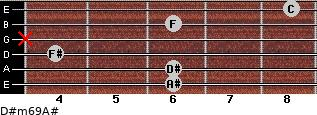 D#m6/9/A# for guitar on frets 6, 6, 4, x, 6, 8