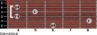 D#m6/9/A# for guitar on frets 6, 8, 4, 5, 4, x