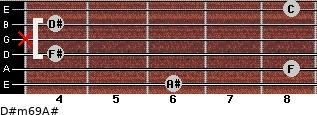 D#m6/9/A# for guitar on frets 6, 8, 4, x, 4, 8