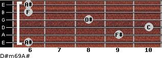D#m6/9/A# for guitar on frets 6, 9, 10, 8, 6, 6