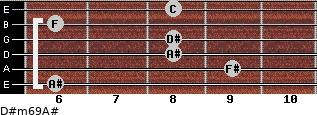 D#m6/9/A# for guitar on frets 6, 9, 8, 8, 6, 8