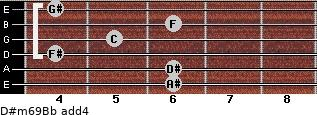 D#m6/9/Bb add(4) guitar chord