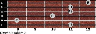 D#m6/9 add(m2) for guitar on frets 11, 8, 10, 11, 11, 12