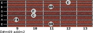 D#m6/9 add(m2) for guitar on frets 11, 9, 10, 10, 11, 12
