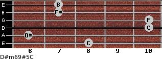 D#m6/9#5/C for guitar on frets 8, 6, 10, 10, 7, 7