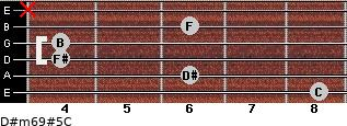 D#m6/9#5/C for guitar on frets 8, 6, 4, 4, 6, x