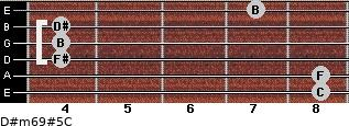 D#m6/9#5/C for guitar on frets 8, 8, 4, 4, 4, 7