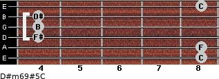 D#m6/9#5/C for guitar on frets 8, 8, 4, 4, 4, 8