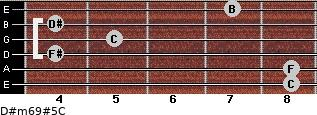 D#m6/9#5/C for guitar on frets 8, 8, 4, 5, 4, 7