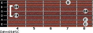 D#m6/9#5/C for guitar on frets 8, 8, 4, 8, 4, 7