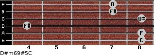 D#m6/9#5/C for guitar on frets 8, 8, 4, 8, 7, 7