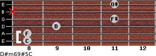 D#m6/9#5/C for guitar on frets 8, 8, 9, 11, x, 11