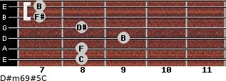 D#m6/9#5/C for guitar on frets 8, 8, 9, 8, 7, 7
