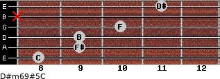 D#m6/9#5/C for guitar on frets 8, 9, 9, 10, x, 11