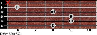 D#m6/9#5/C for guitar on frets 8, 9, 9, 8, 6, x