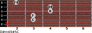 D#m6/9#5/C for guitar on frets x, 3, 3, 4, 4, 2