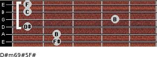 D#m6/9#5/F# for guitar on frets 2, 2, 1, 4, 1, 1