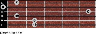 D#m6/9#5/F# for guitar on frets 2, 2, 1, 5, 0, 1