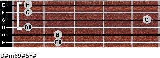 D#m6/9#5/F# for guitar on frets 2, 2, 1, 5, 1, 1
