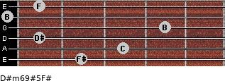 D#m6/9#5/F# for guitar on frets 2, 3, 1, 4, 0, 1