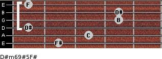 D#m6/9#5/F# for guitar on frets 2, 3, 1, 4, 4, 1