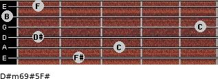 D#m6/9#5/F# for guitar on frets 2, 3, 1, 5, 0, 1
