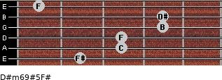 D#m6/9#5/F# for guitar on frets 2, 3, 3, 4, 4, 1