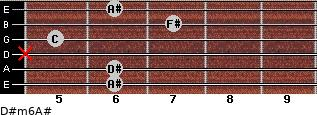 D#m6/A# for guitar on frets 6, 6, x, 5, 7, 6