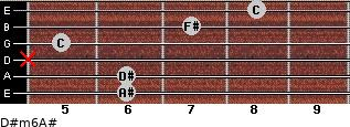 D#m6/A# for guitar on frets 6, 6, x, 5, 7, 8