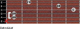 D#m6/A# for guitar on frets x, 1, 1, 5, 4, 2