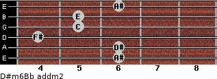 D#m6/Bb add(m2) guitar chord
