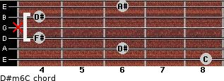 D#m6/C for guitar on frets 8, 6, 4, x, 4, 6