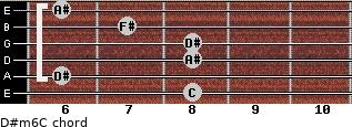 D#m6/C for guitar on frets 8, 6, 8, 8, 7, 6