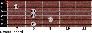 D#m6/C for guitar on frets 8, 9, 8, 8, 7, x