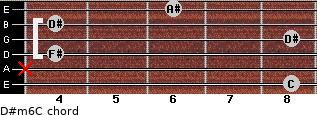 D#m6/C for guitar on frets 8, x, 4, 8, 4, 6
