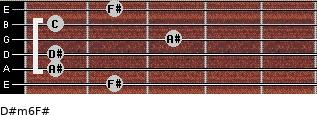 D#m6/F# for guitar on frets 2, 1, 1, 3, 1, 2