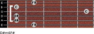 D#m6/F# for guitar on frets 2, 1, 1, 5, 1, 2