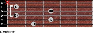 D#m6/F# for guitar on frets 2, 3, 1, 3, 1, x