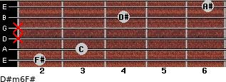 D#m6/F# for guitar on frets 2, 3, x, x, 4, 6