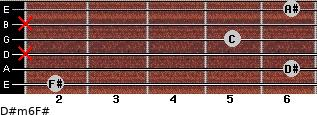 D#m6/F# for guitar on frets 2, 6, x, 5, x, 6