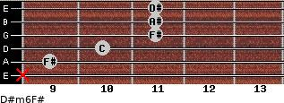 D#m6/F# for guitar on frets x, 9, 10, 11, 11, 11
