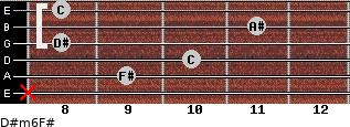 D#m6/F# for guitar on frets x, 9, 10, 8, 11, 8