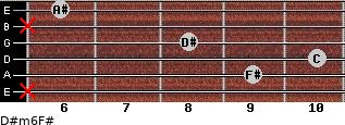 D#m6/F# for guitar on frets x, 9, 10, 8, x, 6