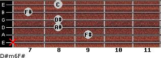 D#m6/F# for guitar on frets x, 9, 8, 8, 7, 8