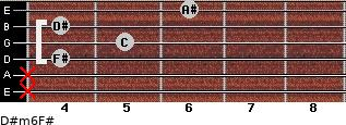 D#m6/F# for guitar on frets x, x, 4, 5, 4, 6
