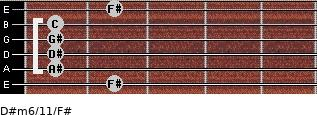 D#m6/11/F# for guitar on frets 2, 1, 1, 1, 1, 2