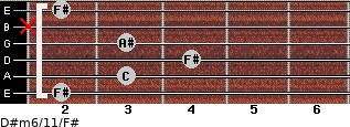 D#m6/11/F# for guitar on frets 2, 3, 4, 3, x, 2